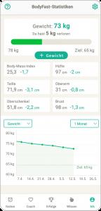 bodyfast_koerper_statistiken